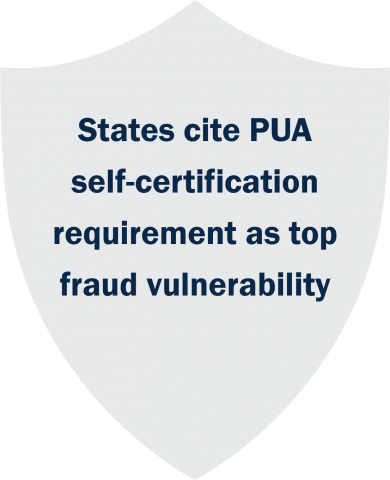 States cite Pandemic Unemployment Assistance self-certification requirement as top fraud vulnerability